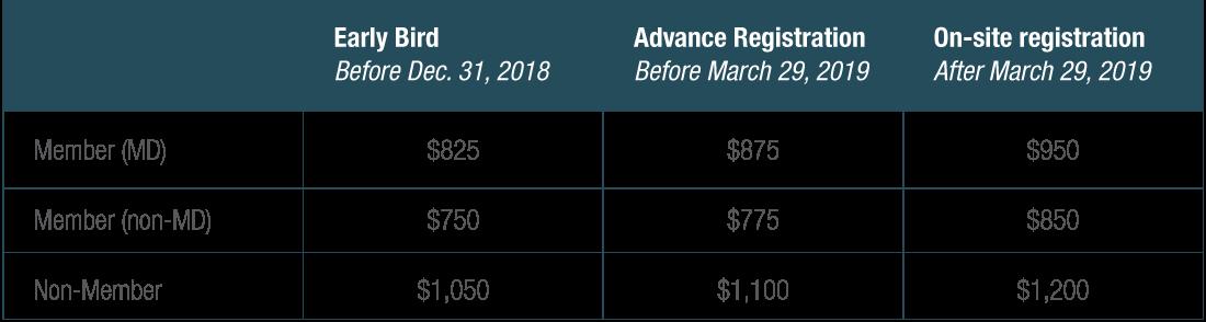 ABA Annual Meeting Fee Chart 2019