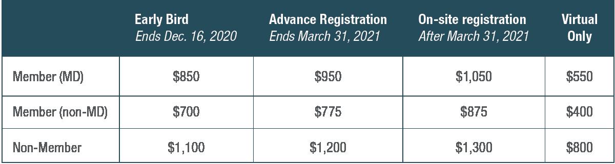 Registration Fee Chart